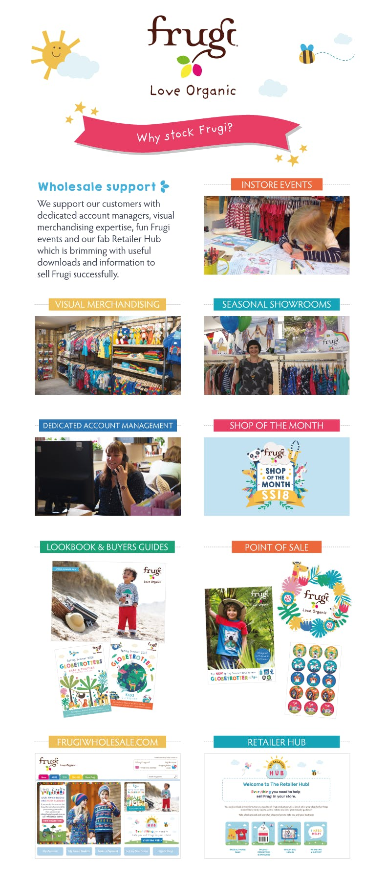 Why stock Frugi
