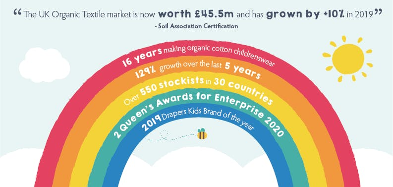 Frugi in numbers